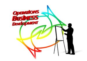 Business operations development drawing